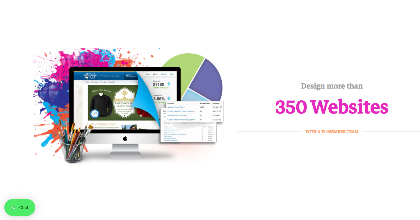 Business Website With Minimum Price